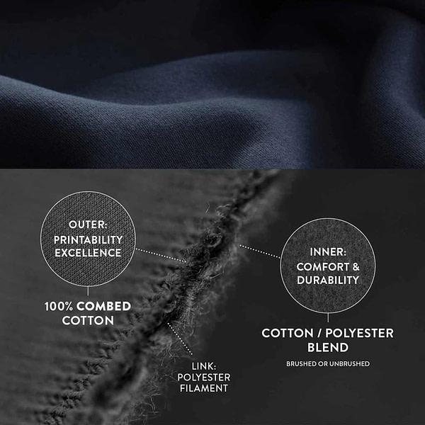 Genser bomull polyester blanding